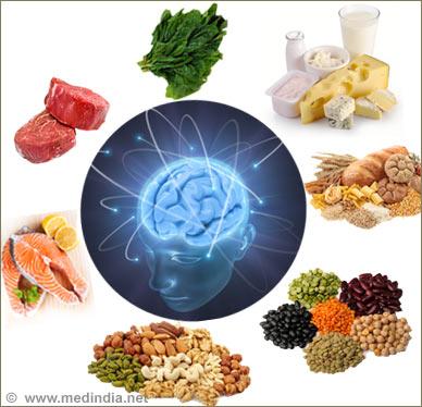 Natural Brain Foods