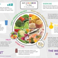 healthy eating balance